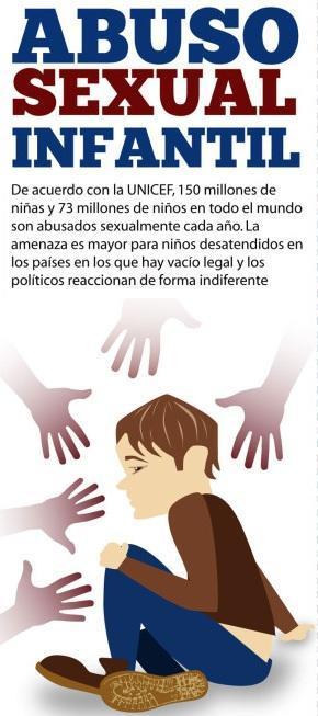Como prevenir o abuso sexual infantil - 9 passos -